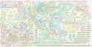 Metabolism Map